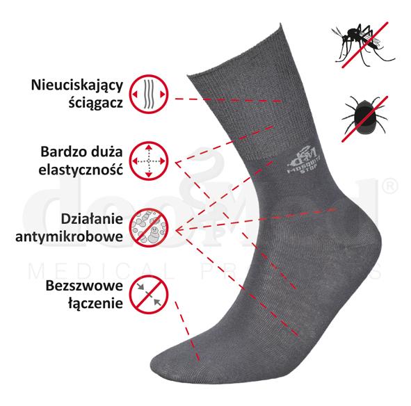 Mosquitostop schemat scheme PL