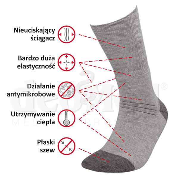 schemat scheme Medic Deo Silverwool PL